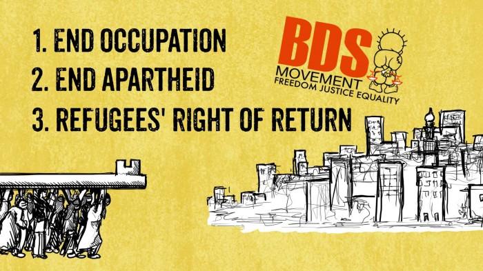 Stellungnahme von ECCP zu Israels BDS-Blacklist